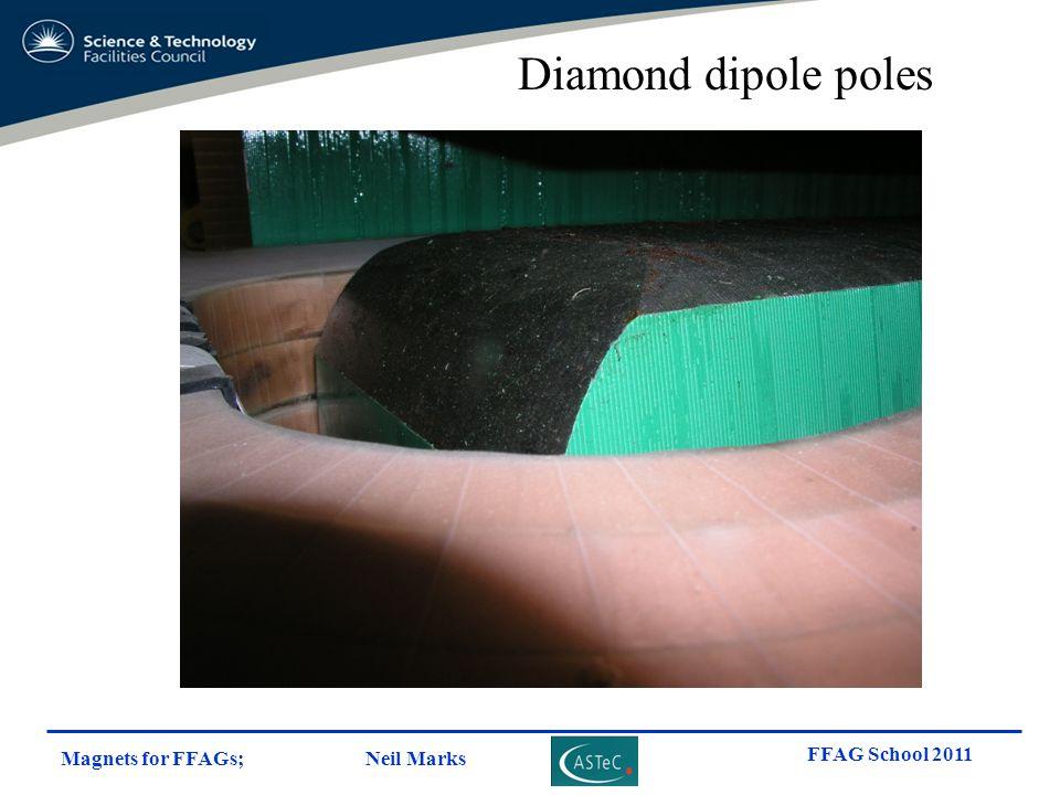 Magnets for FFAGs; Neil Marks FFAG School 2011 Diamond dipole poles