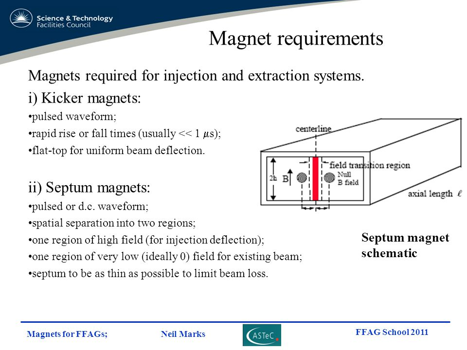 Magnets for FFAGs; Neil Marks FFAG School 2011 Magnet requirements Magnets required for injection and extraction systems. i) Kicker magnets: pulsed wa