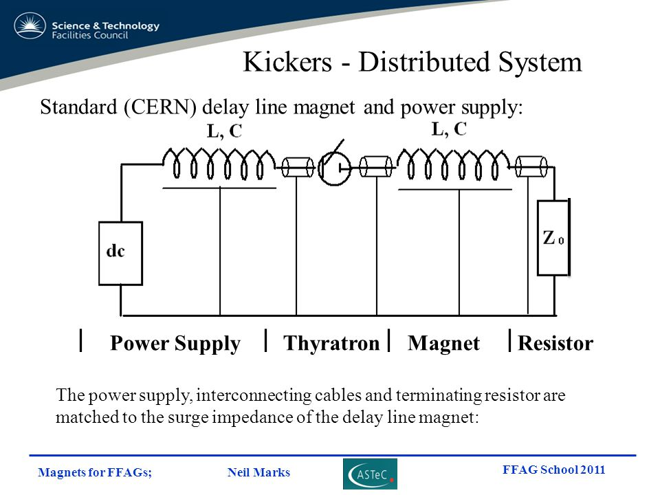 Magnets for FFAGs; Neil Marks FFAG School 2011 Kickers - Distributed System Standard (CERN) delay line magnet and power supply:  Power Supply  Thyra