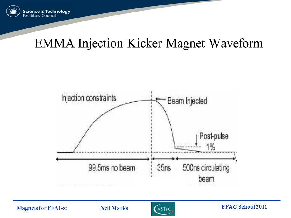 Magnets for FFAGs; Neil Marks FFAG School 2011 EMMA Injection Kicker Magnet Waveform