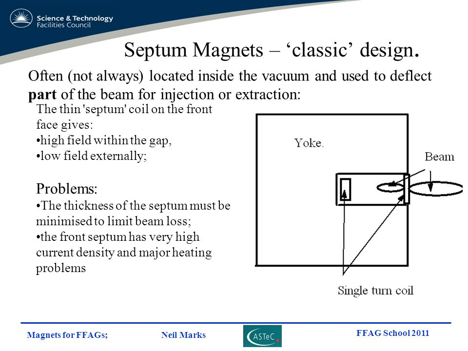 Magnets for FFAGs; Neil Marks FFAG School 2011 Septum Magnets – 'classic' design. Often (not always) located inside the vacuum and used to deflect par