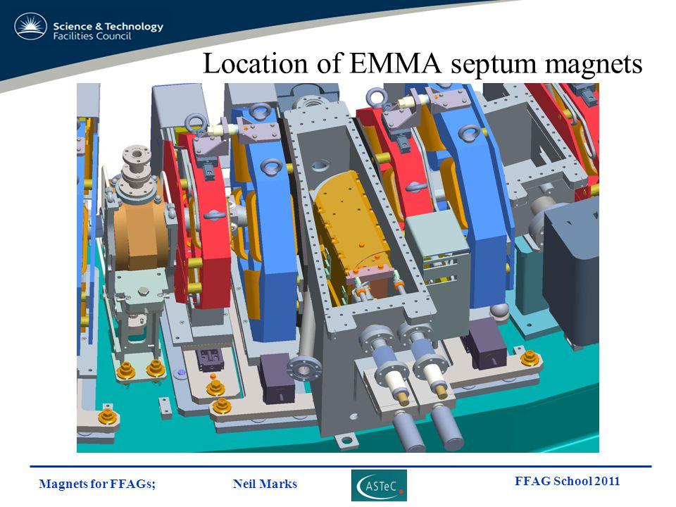 Magnets for FFAGs; Neil Marks FFAG School 2011 Location of EMMA septum magnets