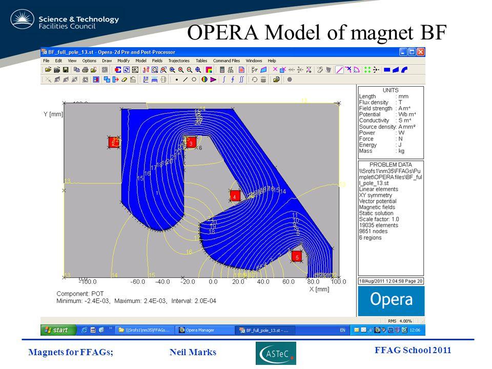 Magnets for FFAGs; Neil Marks FFAG School 2011 OPERA Model of magnet BF