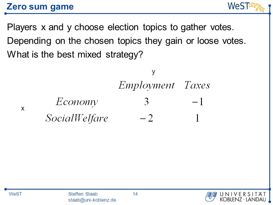 Steffen Staab staab@uni-koblenz.de 14WeST Zero sum game Players x and y choose election topics to gather votes. Depending on the chosen topics they ga