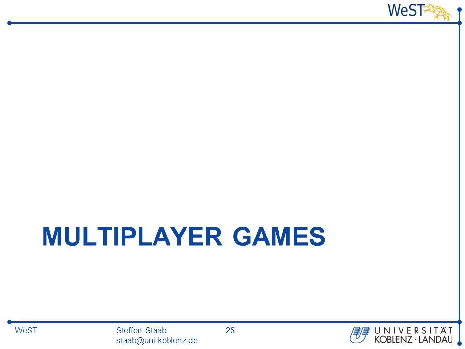 Steffen Staab staab@uni-koblenz.de 25WeST MULTIPLAYER GAMES