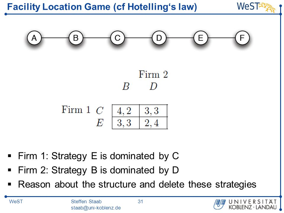 Steffen Staab staab@uni-koblenz.de 31WeST Facility Location Game (cf Hotelling's law)  Firm 1: Strategy E is dominated by C  Firm 2: Strategy B is d