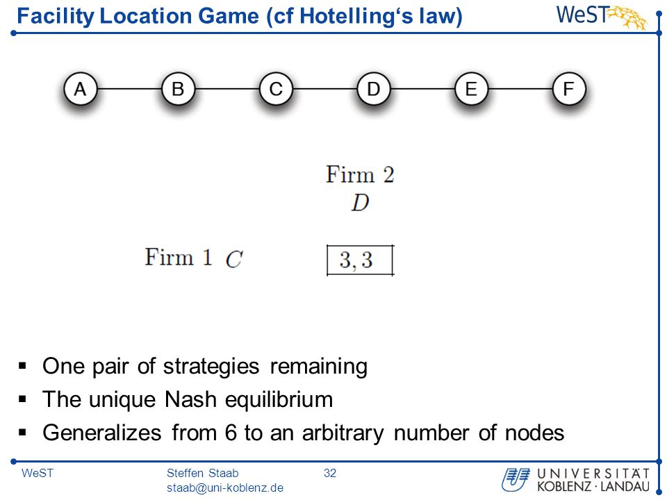 Steffen Staab staab@uni-koblenz.de 32WeST Facility Location Game (cf Hotelling's law)  One pair of strategies remaining  The unique Nash equilibrium