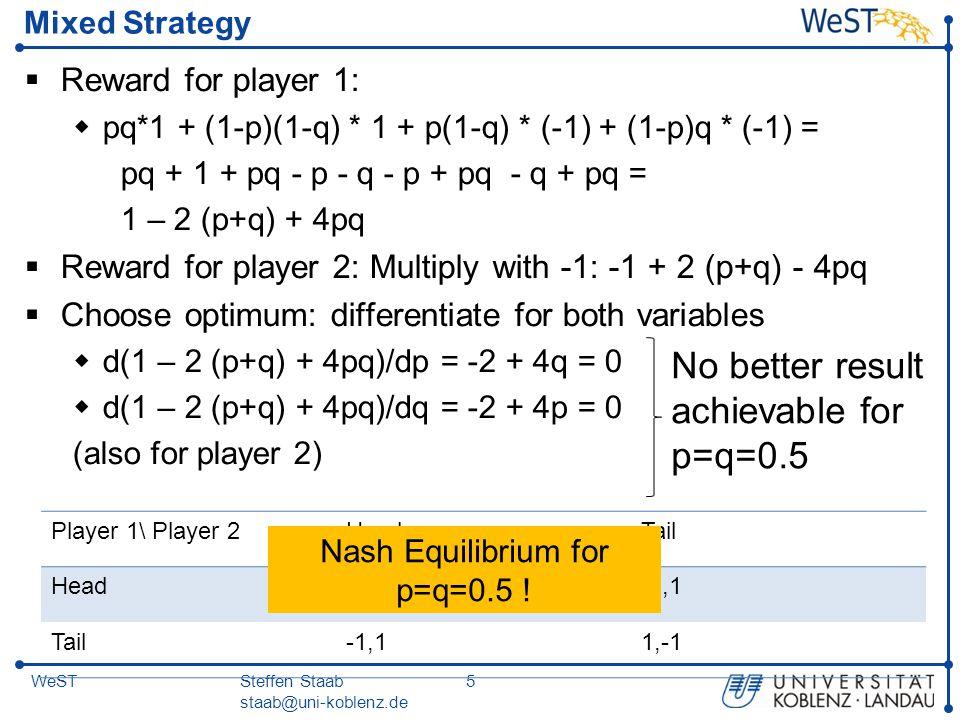 Steffen Staab staab@uni-koblenz.de 5WeST Mixed Strategy  Reward for player 1:  pq*1 + (1-p)(1-q) * 1 + p(1-q) * (-1) + (1-p)q * (-1) = pq + 1 + pq -