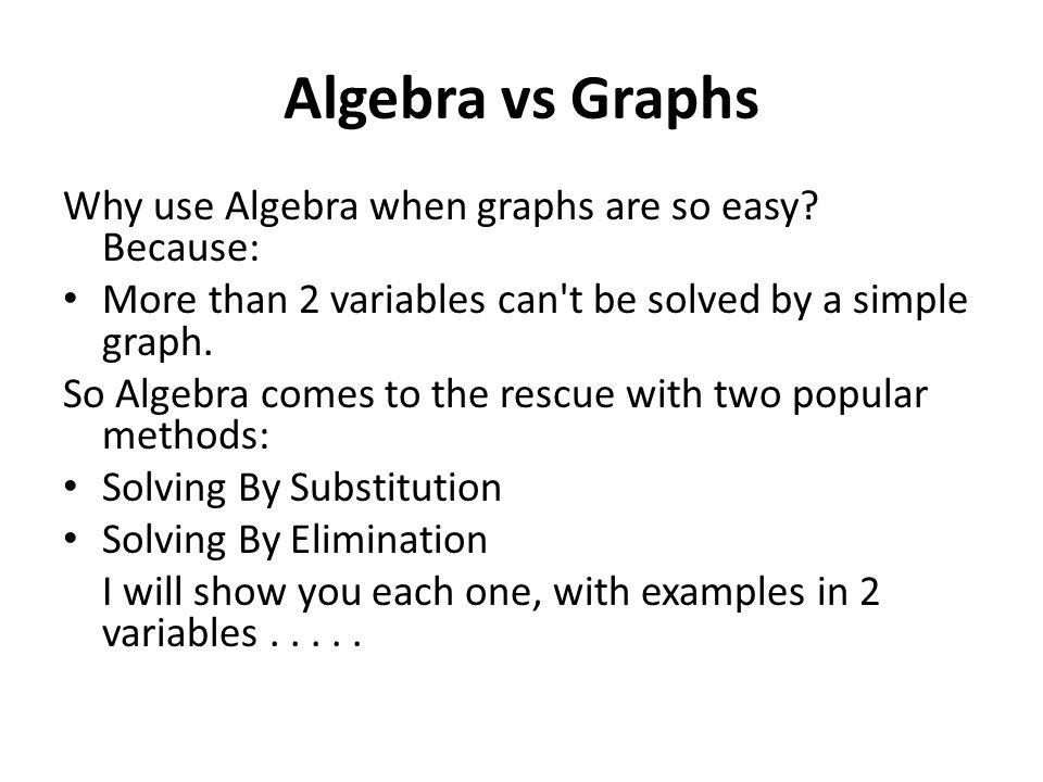 Algebra vs Graphs Why use Algebra when graphs are so easy.
