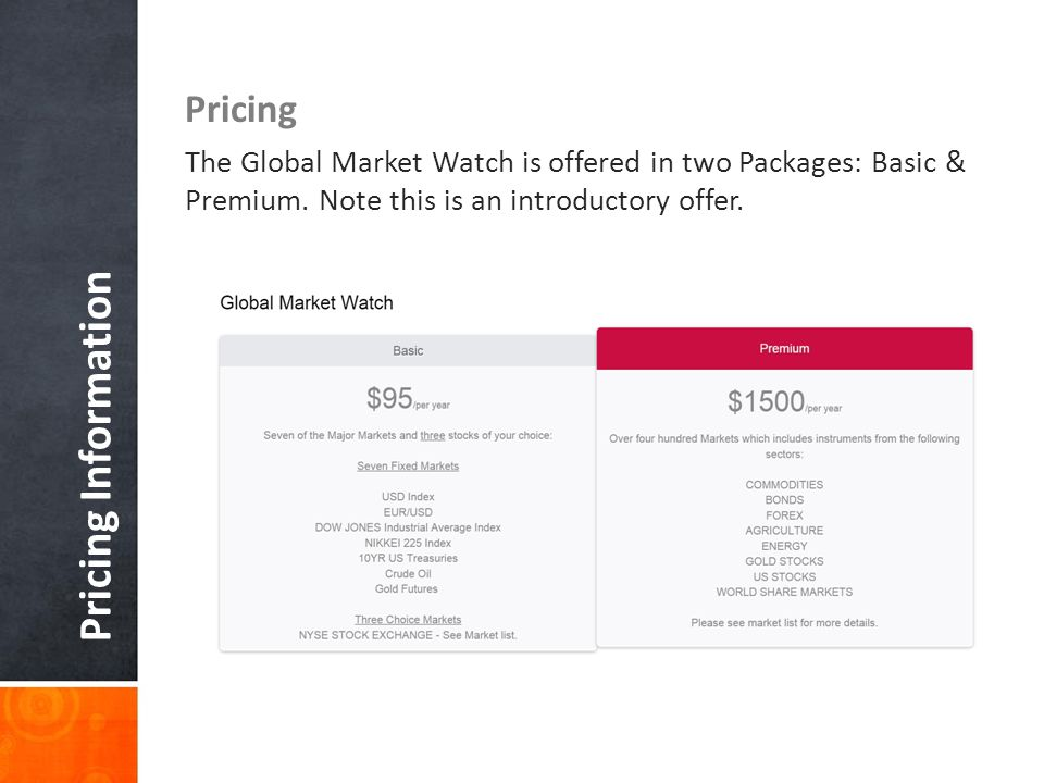 Pricing Information Pricing The Global Market Watch is offered in two Packages: Basic & Premium. Note this is an introductory offer.