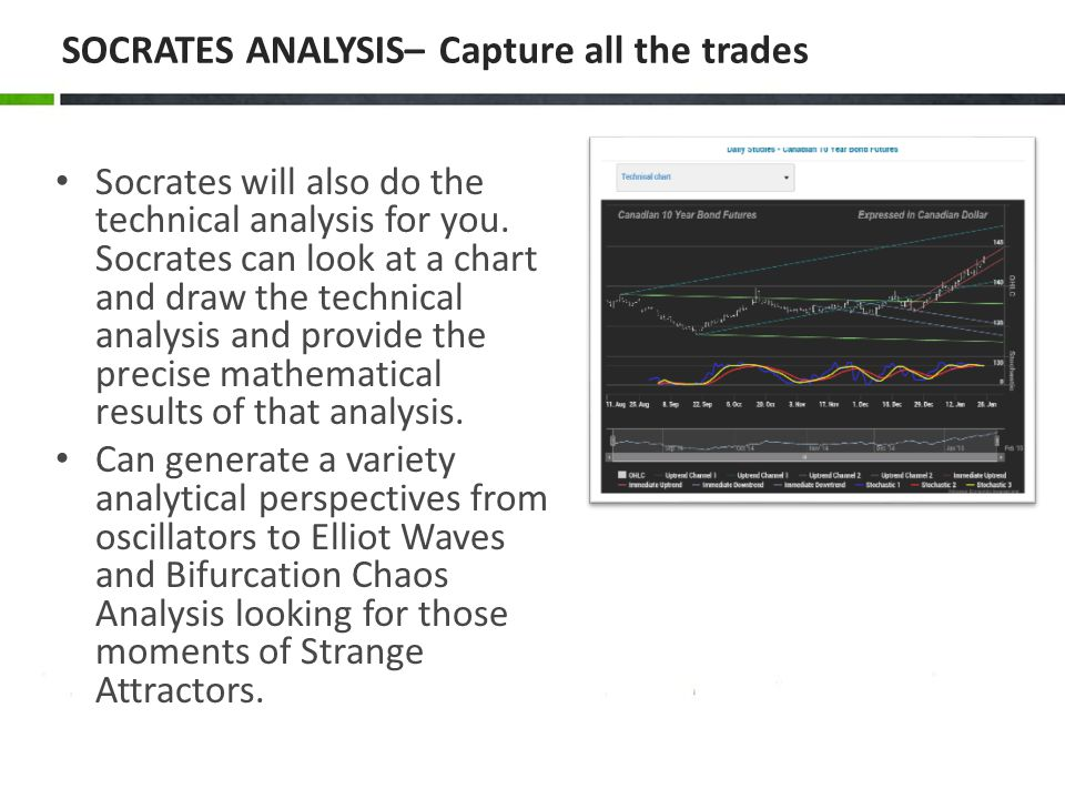 SOCRATES ANALYSIS– Capture all the trades Socrates will also do the technical analysis for you. Socrates can look at a chart and draw the technical an