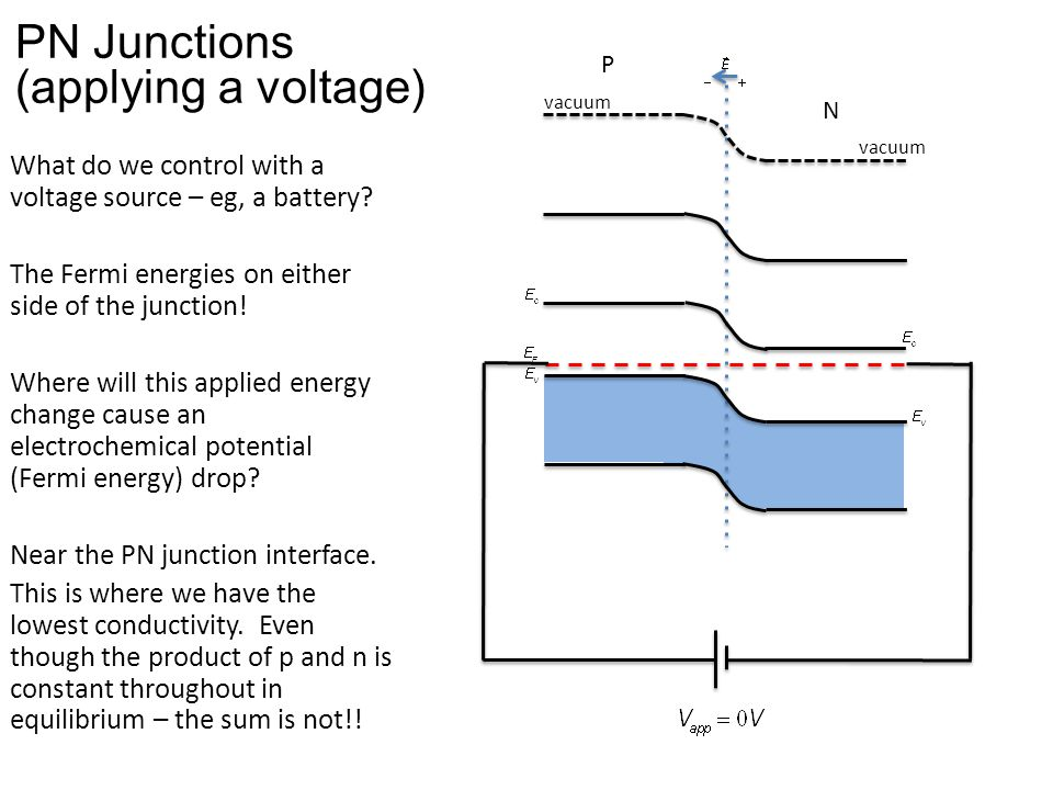 What do we control with a voltage source – eg, a battery.