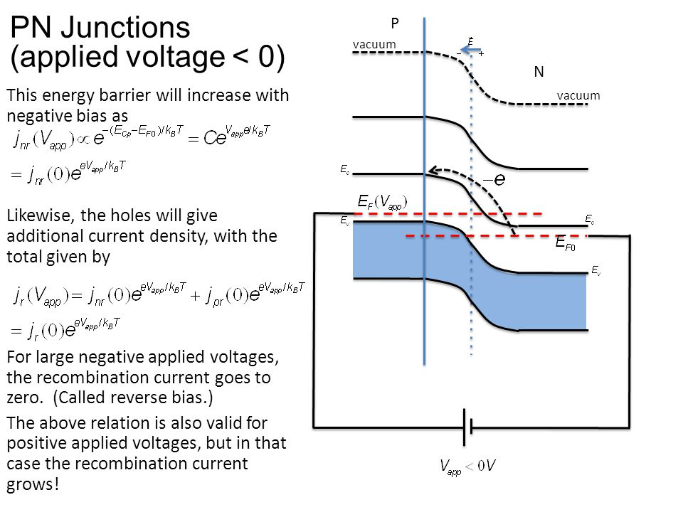This energy barrier will increase with negative bias as Likewise, the holes will give additional current density, with the total given by For large negative applied voltages, the recombination current goes to zero.