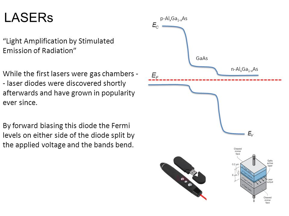 Light Amplification by Stimulated Emission of Radiation While the first lasers were gas chambers - - laser diodes were discovered shortly afterwards and have grown in popularity ever since.