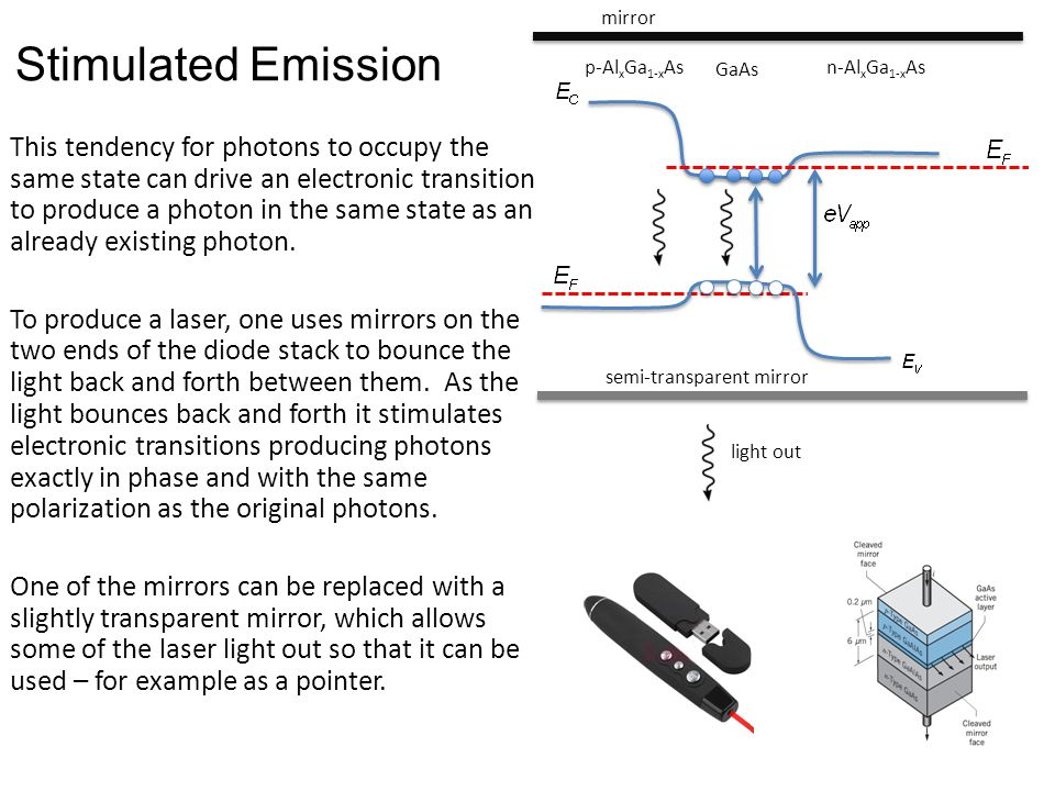 This tendency for photons to occupy the same state can drive an electronic transition to produce a photon in the same state as an already existing photon.