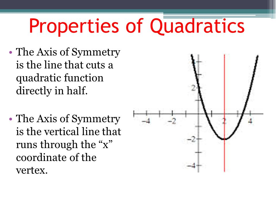 "The Axis of Symmetry is the line that cuts a quadratic function directly in half. The Axis of Symmetry is the vertical line that runs through the ""x"""