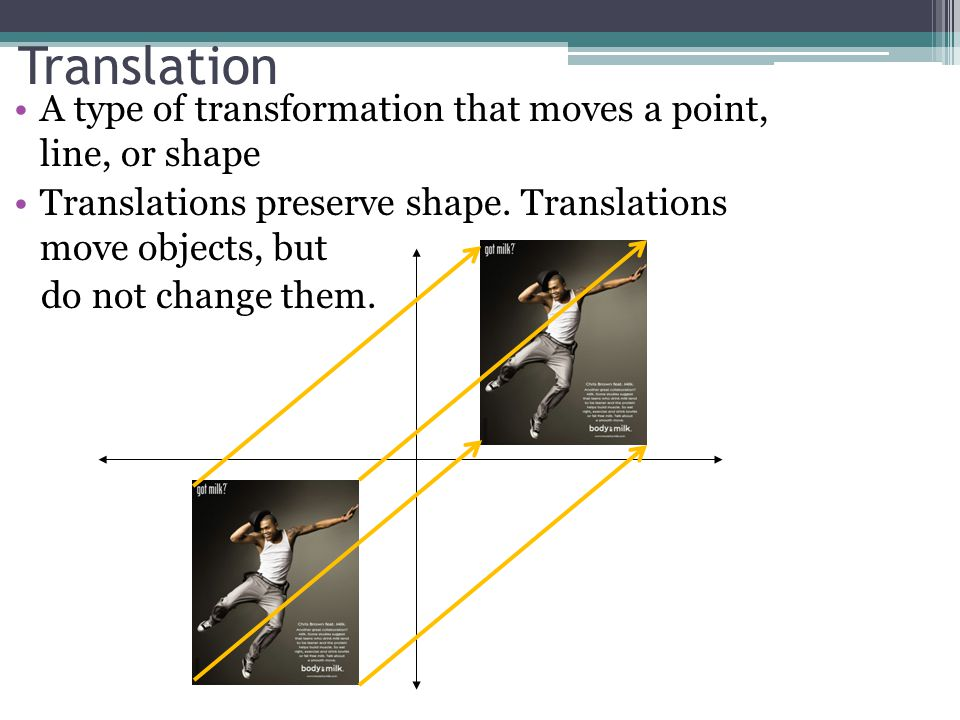 Translation A type of transformation that moves a point, line, or shape Translations preserve shape. Translations move objects, but do not change them