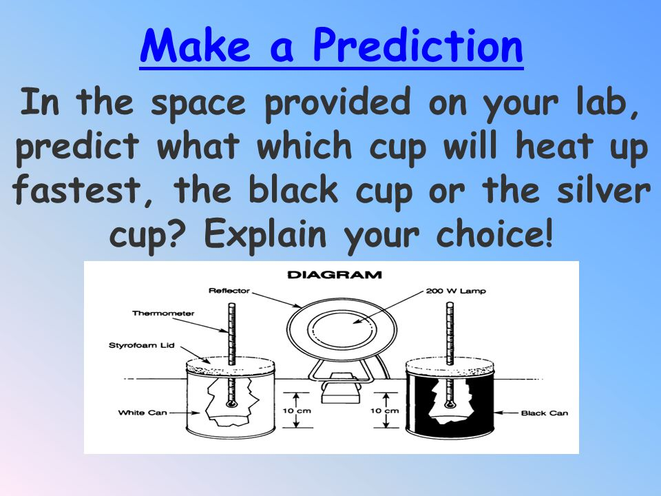 In the space provided on your lab, predict what which cup will heat up fastest, the cup of sand or the cup of water? Explain your choice! Make a Predi