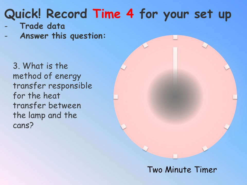 Quick! Record Time 2 for your set up -Trade data -Answer this question: Two Minute Timer 2. Define the word: specific heat