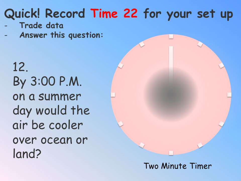 Quick! Record Time 20 for your set up -Trade data -Answer this question: Two Minute Timer 11. Texture also plays a key role in the absorption of heat