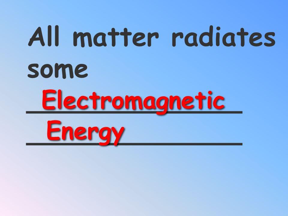 Radioactive Energy CORE