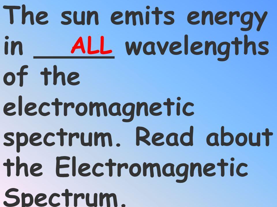 All matter radiates some _____________ _____________ Electromagnetic Energy