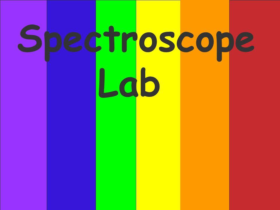 ELECTROMAGNETIC SPECTRUM: LAB Increasingwavelength Violet Blue Green Yellow Orange Red visible 10 -10 10 -8 10 -6 10 -4 10 -2 10 0 10 2 10 4 gammaX ray Ultra violet Infrared Microwaves Radio waves Decreasingwavelength