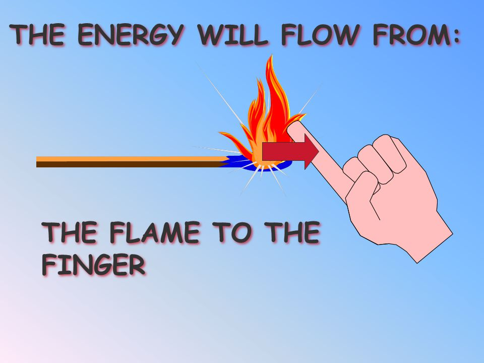 DURING ENERGY CHANGES THE TOTAL ENERGY REMAINS THE SAME ENERGY ALWAYS FLOWS FROM HIGH TO LOW (source to sink ) DURING ENERGY CHANGES THE TOTAL ENERGY