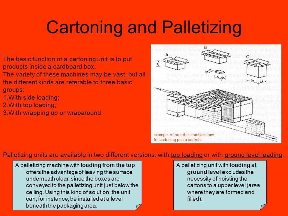 Cartoning and Palletizing The basic function of a cartoning unit is to put products inside a cardboard box. The variety of these machines may be vast,