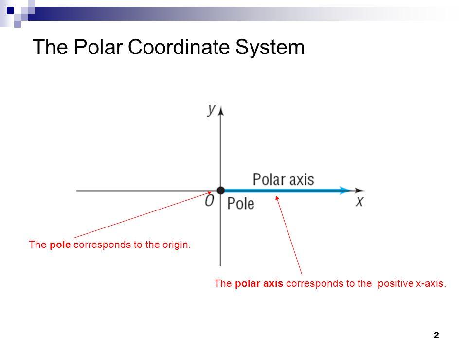2 The Polar Coordinate System The polar axis corresponds to the positive x-axis. The pole corresponds to the origin.