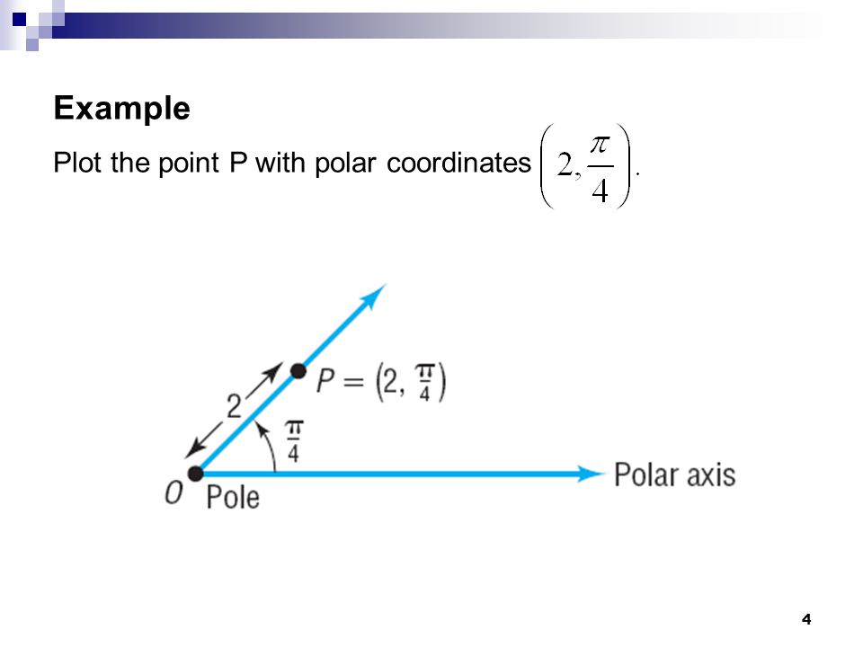 4 Example Plot the point P with polar coordinates