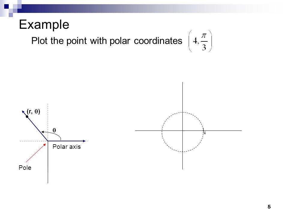5 Example (r,  )  Polar axis Pole Plot the point with polar coordinates 4