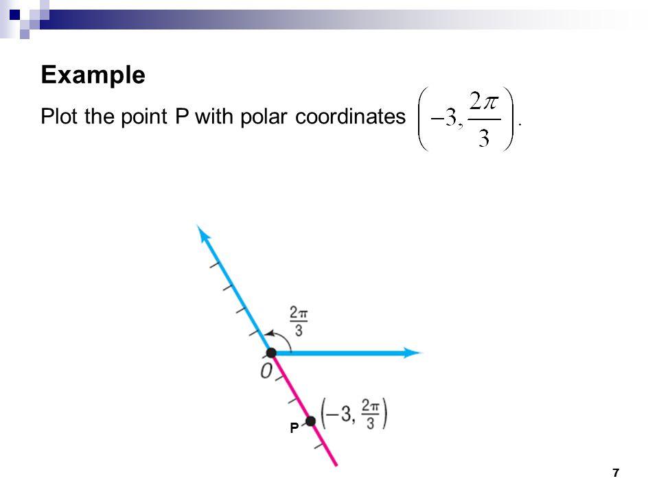 7 Example Plot the point P with polar coordinates P