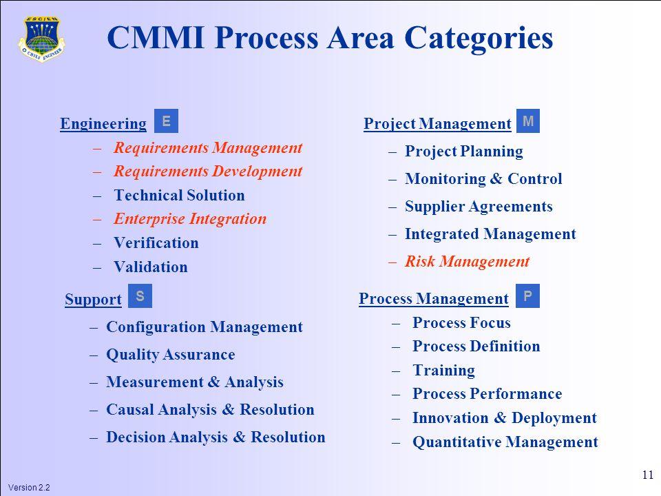 Version 2.2 11 Engineering –Requirements Management –Requirements Development –Technical Solution –Enterprise Integration –Verification –Validation Pr