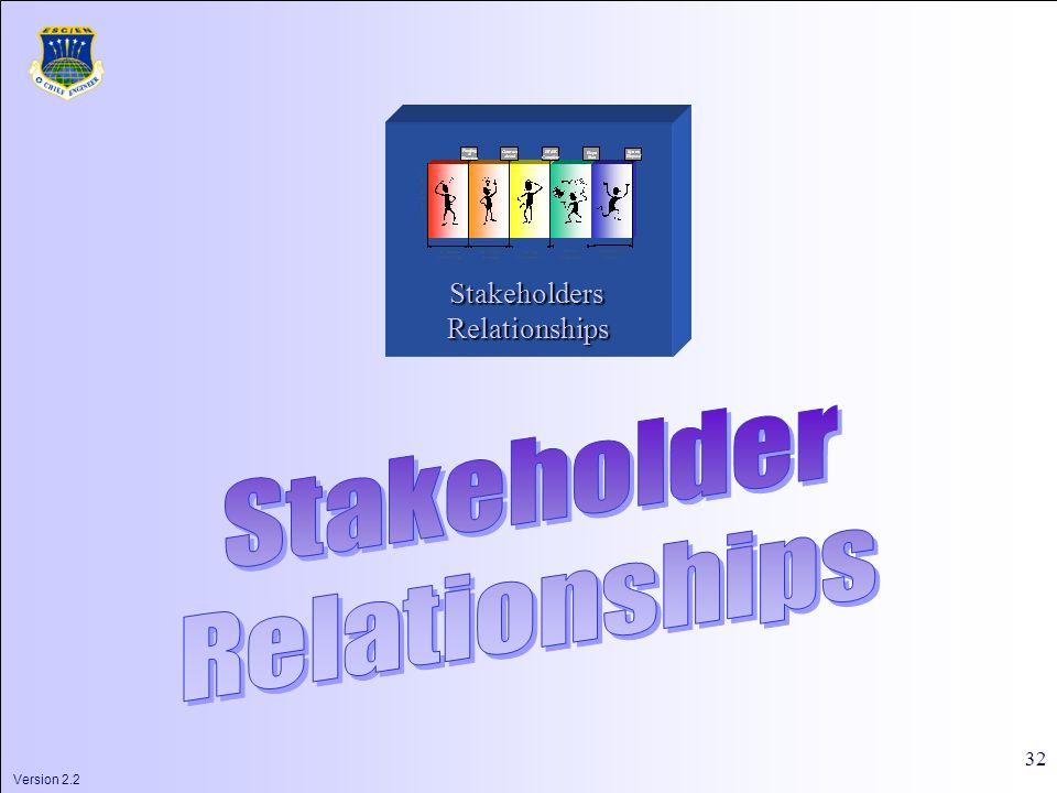 Version 2.2 32 StakeholdersRelationships