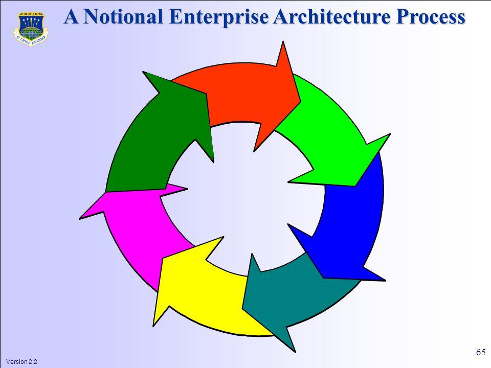 Version 2.2 65 A Notional Enterprise Architecture Process