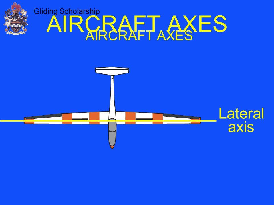 Gliding Scholarship AIRCRAFT AXES Lateral axis
