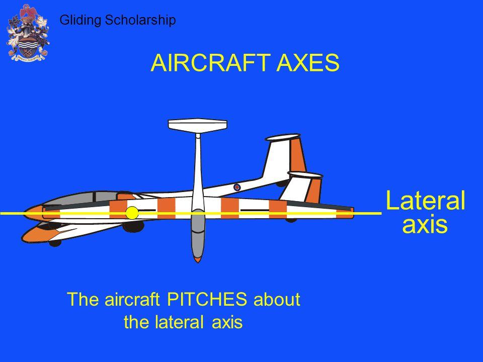 Gliding Scholarship AIRCRAFT AXES Lateral axis The aircraft PITCHES about the lateral axis