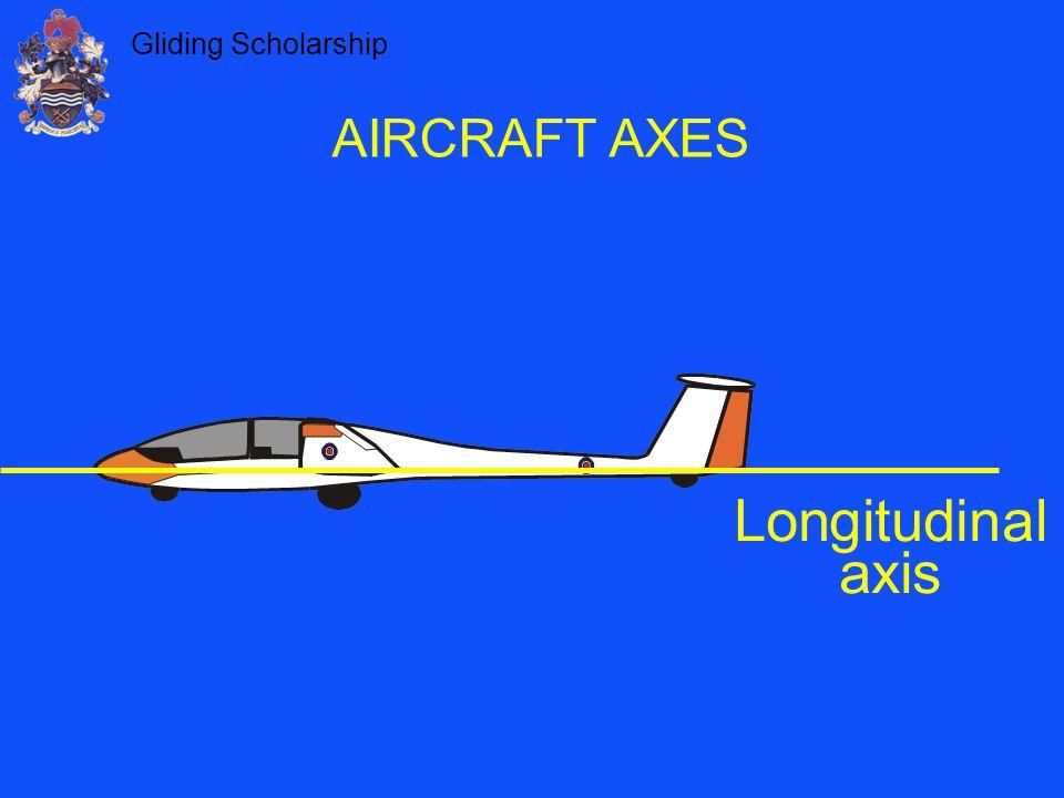 Gliding Scholarship AIRCRAFT AXES Longitudinal axis