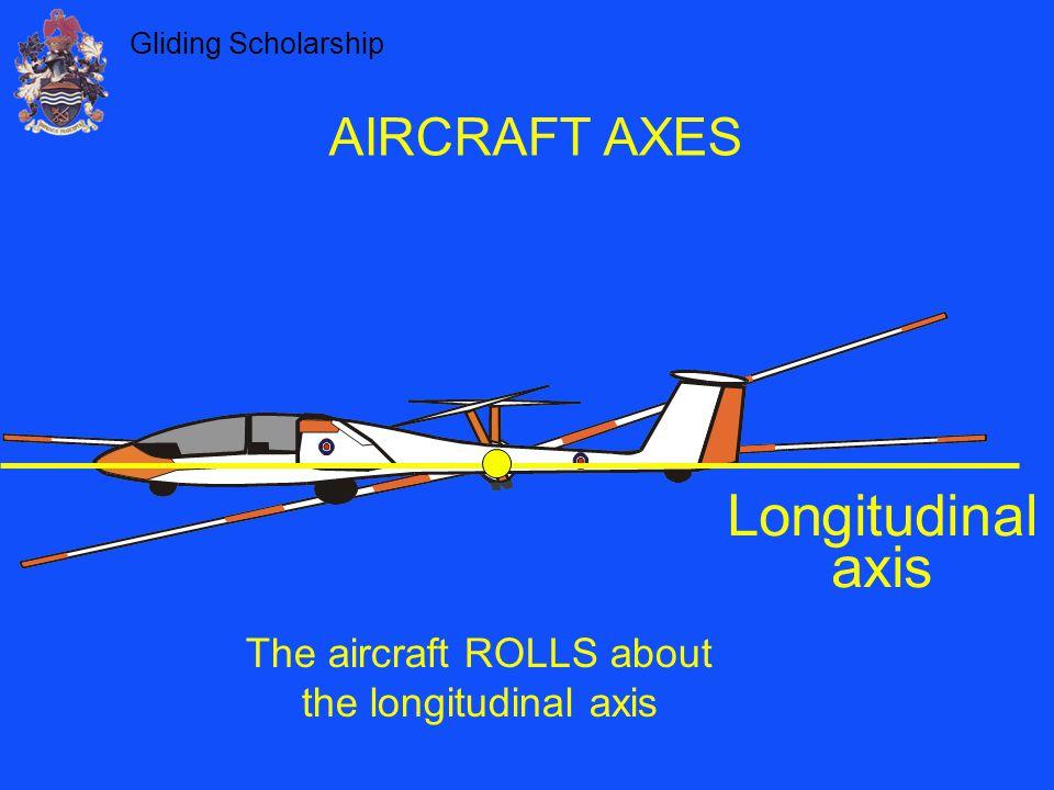 Gliding Scholarship Longitudinal axis AIRCRAFT AXES The aircraft ROLLS about the longitudinal axis