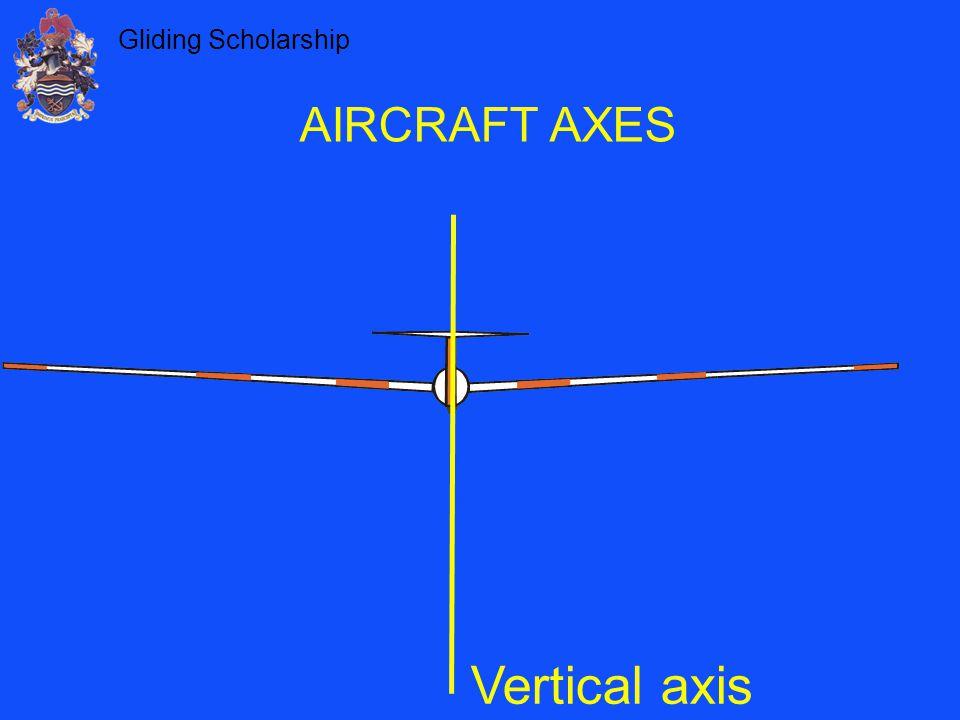 Gliding Scholarship AIRCRAFT AXES Vertical axis