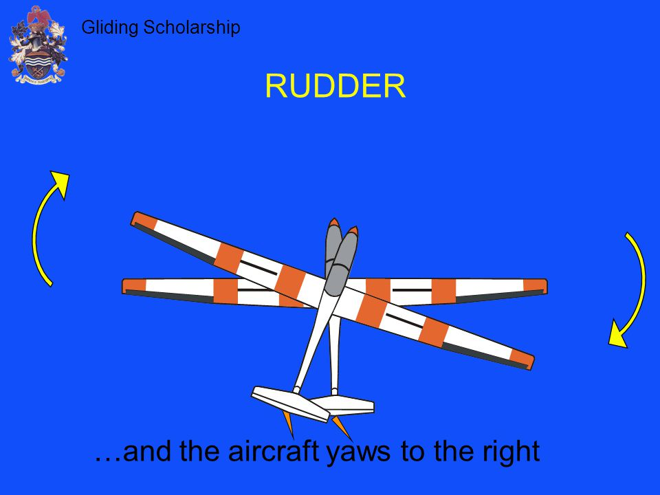 Gliding Scholarship RUDDER …and the aircraft yaws to the right