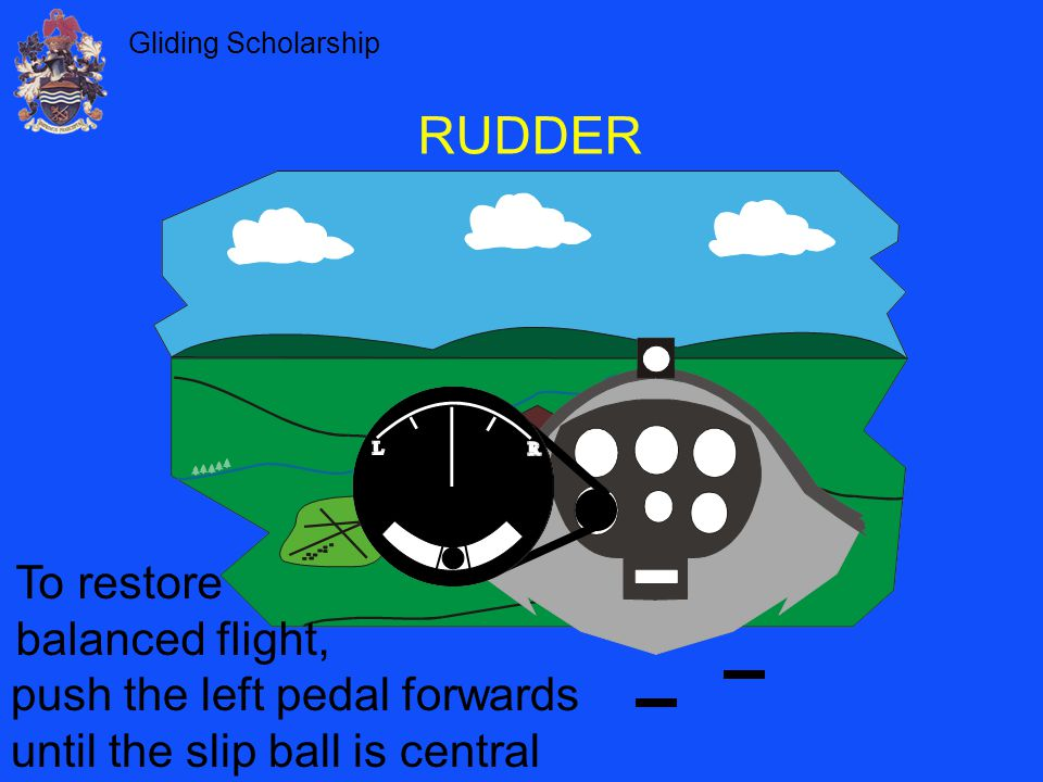 Gliding Scholarship RUDDER push the left pedal forwards until the slip ball is central To restore balanced flight,
