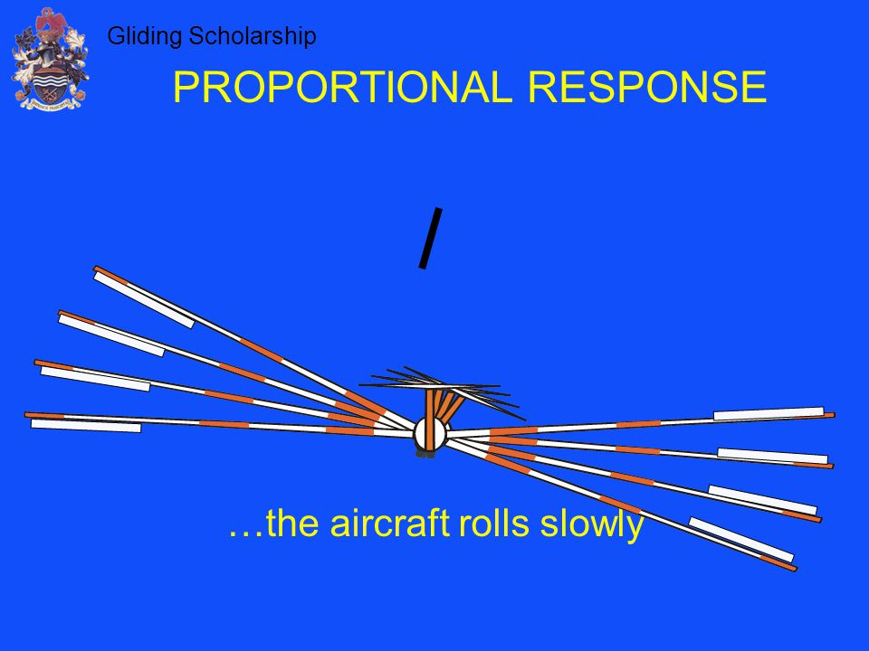 Gliding Scholarship PROPORTIONAL RESPONSE …the aircraft rolls slowly