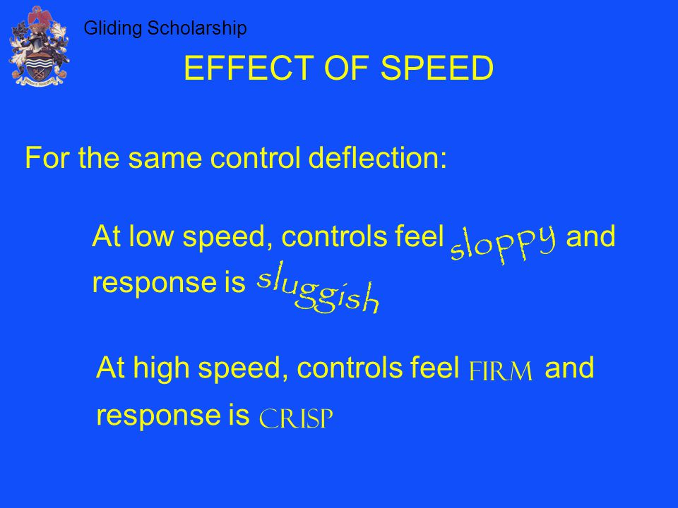 Gliding Scholarship EFFECT OF SPEED For the same control deflection: At low speed, controls feel and response is At high speed, controls feel and response is s l o p p y s l u g g i s h firm crisp