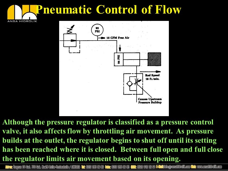 Pneumatic Control of Flow Although the pressure regulator is classified as a pressure control valve, it also affects flow by throttling air movement.