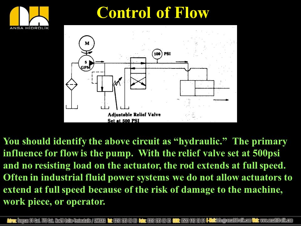 """Control of Flow You should identify the above circuit as """"hydraulic."""" The primary influence for flow is the pump. With the relief valve set at 500psi"""