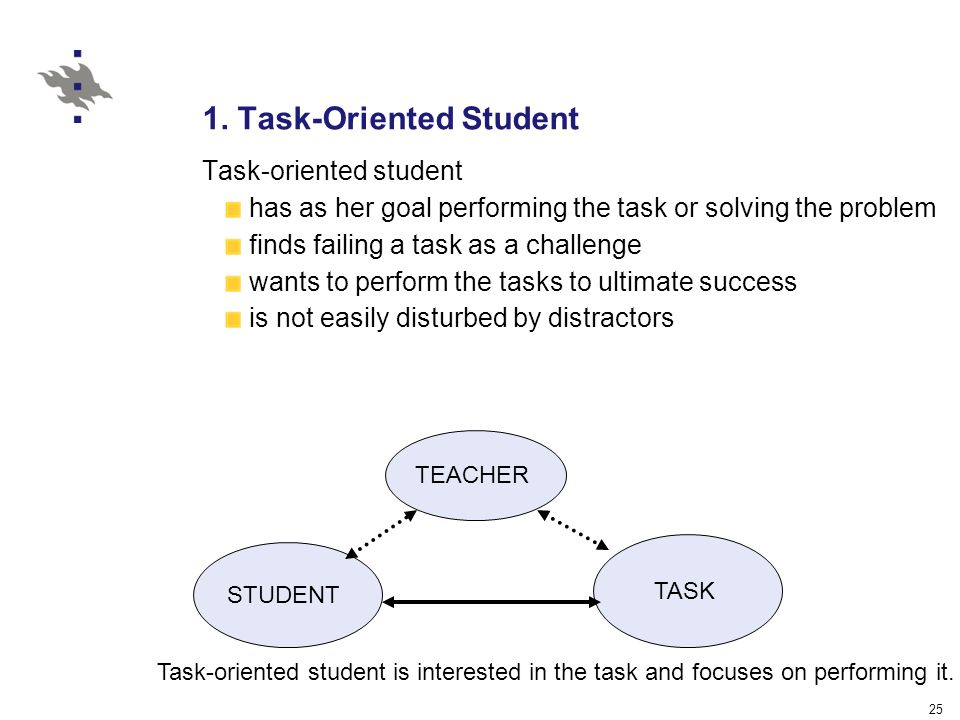 25 1. Task-Oriented Student Task-oriented student has as her goal performing the task or solving the problem finds failing a task as a challenge wants