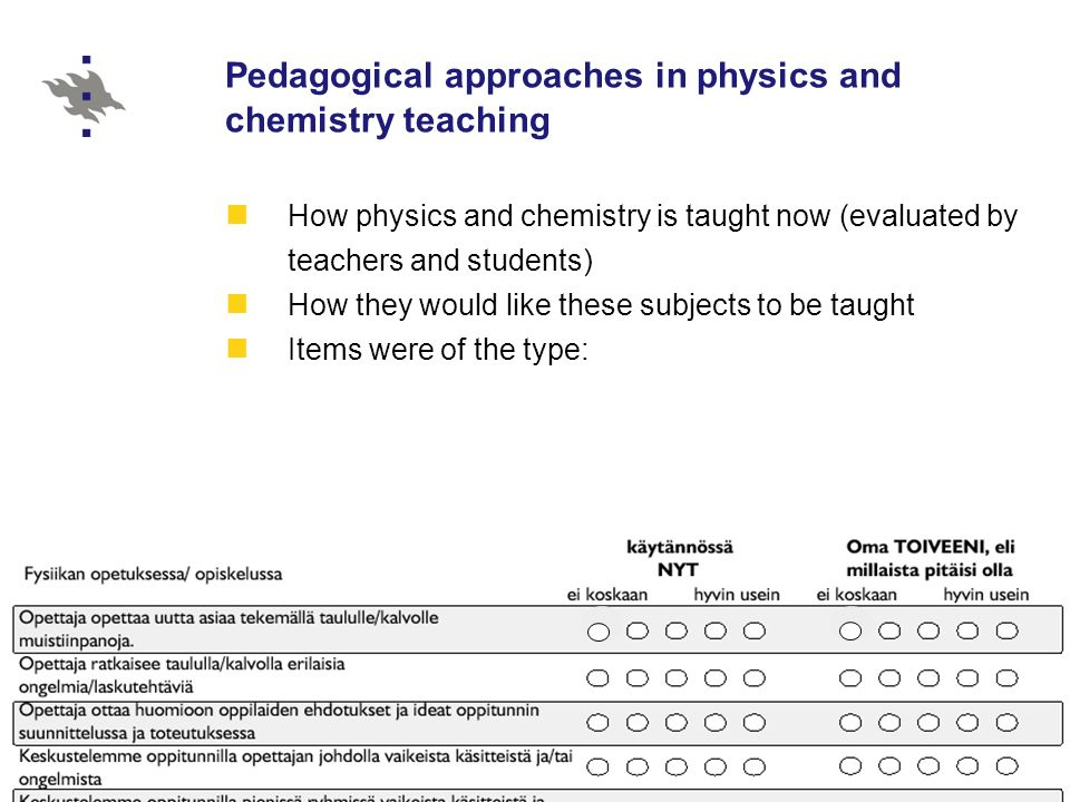 51 Pedagogical approaches in physics and chemistry teaching How physics and chemistry is taught now (evaluated by teachers and students) How they would like these subjects to be taught Items were of the type: