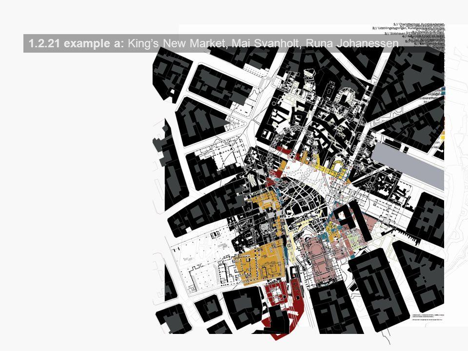 1.2.21 example a: King's New Market, Mai Svanholt, Runa Johanessen